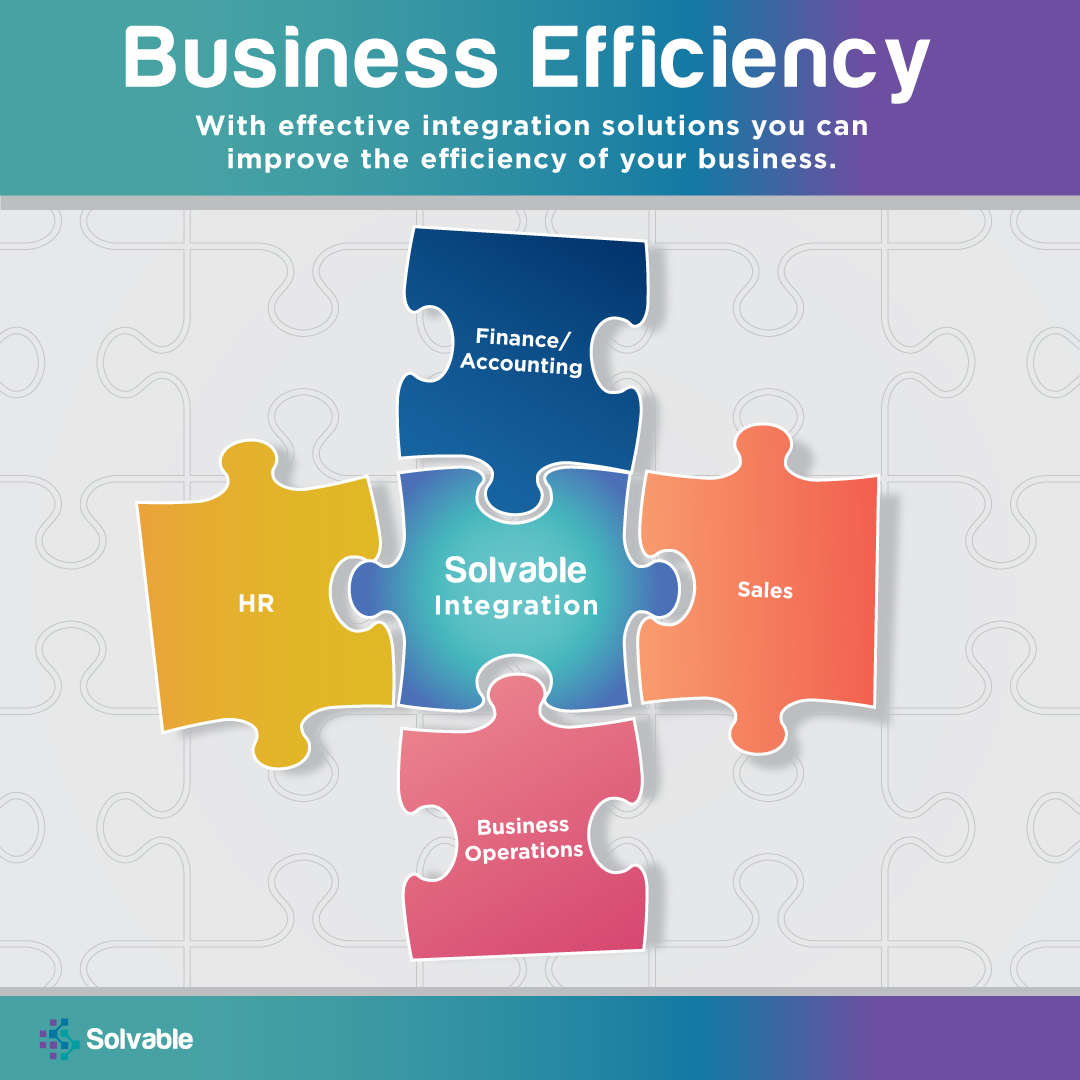Business efficiency with Solvable System Integration
